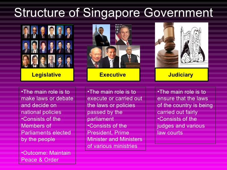 Singapore_structure