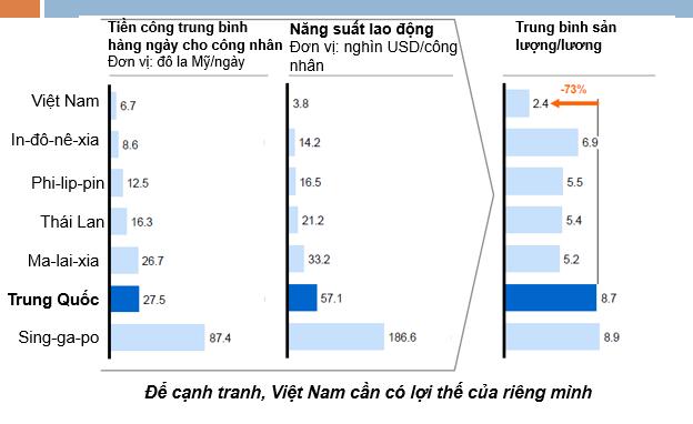 San_luong_cong_nhan_Viet_Nam.png