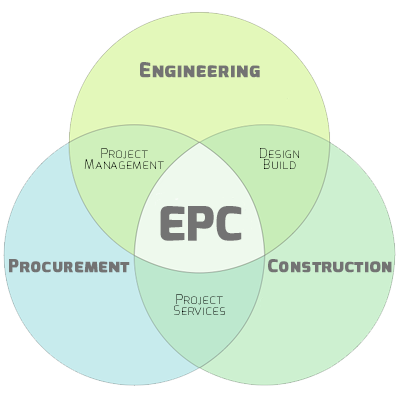 EPC.png